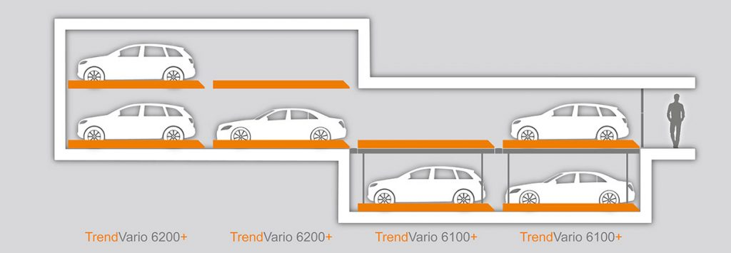 trendvario-6100-plus-komibnationen.jpg (38 KB)