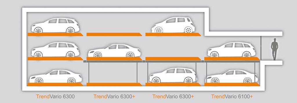 trendvario-kombinationen-6100-plus.jpg (45 KB)