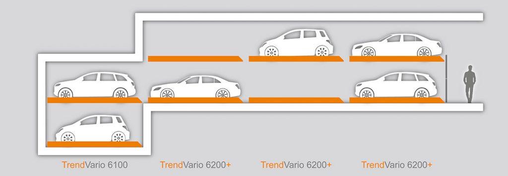 trendvario-6200-plus-kombinationen.jpg (38 KB)