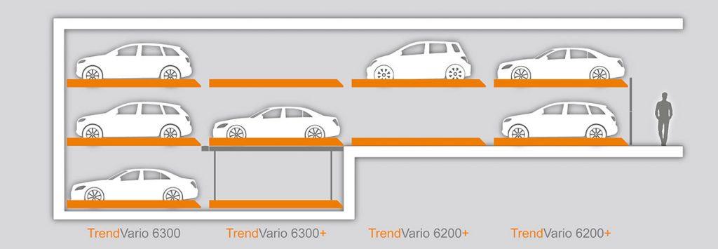 trendvario-kombinationen-6200-plus.jpg (42 KB)