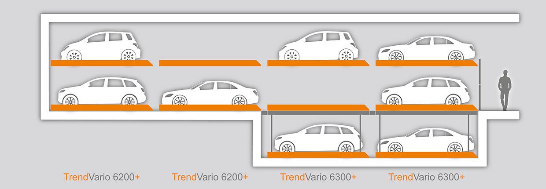 trendvario-6300-plus-kombinationen.jpg (64 KB)
