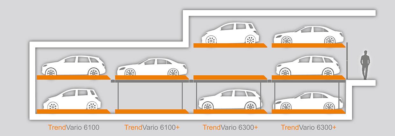 trendvario-kombinationen-6300-plus.jpg (64 KB)