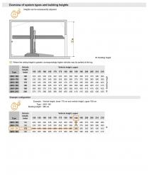 Singlevario 2061 table en