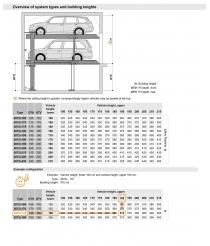 Sistem de parcare Klaus MultiBase 2072i