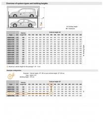 Trendvario 6200plus table de